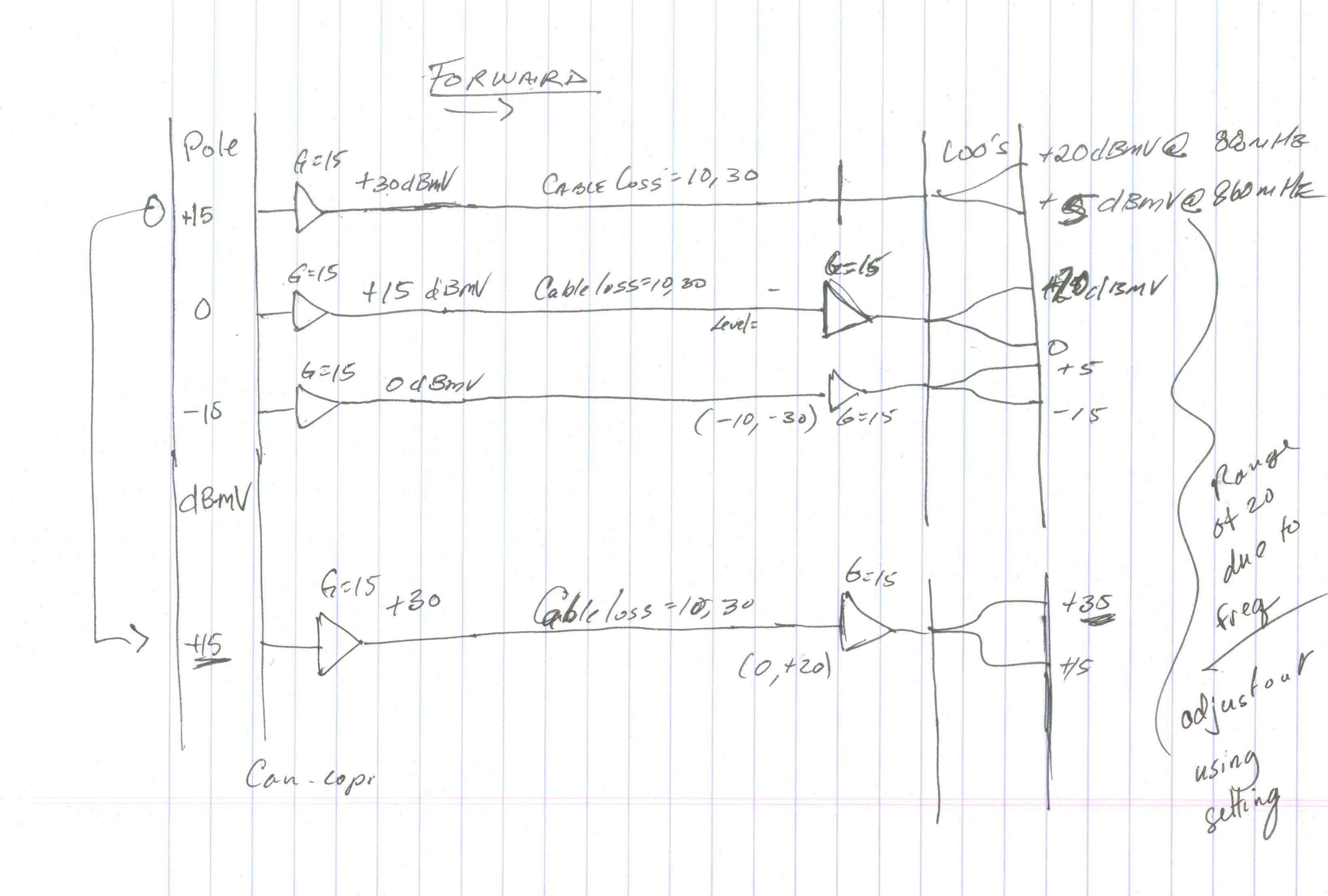电路 电路图 电子 户型 户型图 平面图 原理图 3281_2215