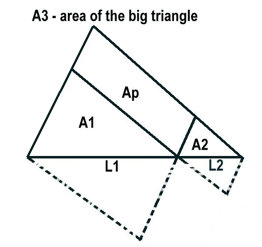 Area-Of-Parallelogram