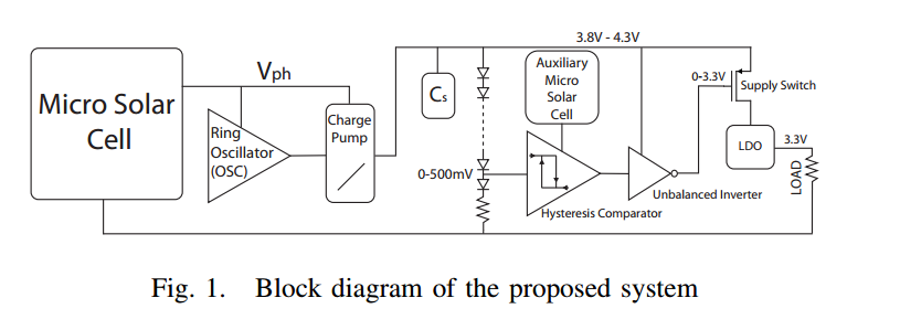 Block-Diagram-0p35-Solar-Energy-Scavenger