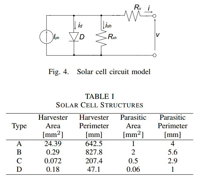 Solar-Cell-Circuit-Model