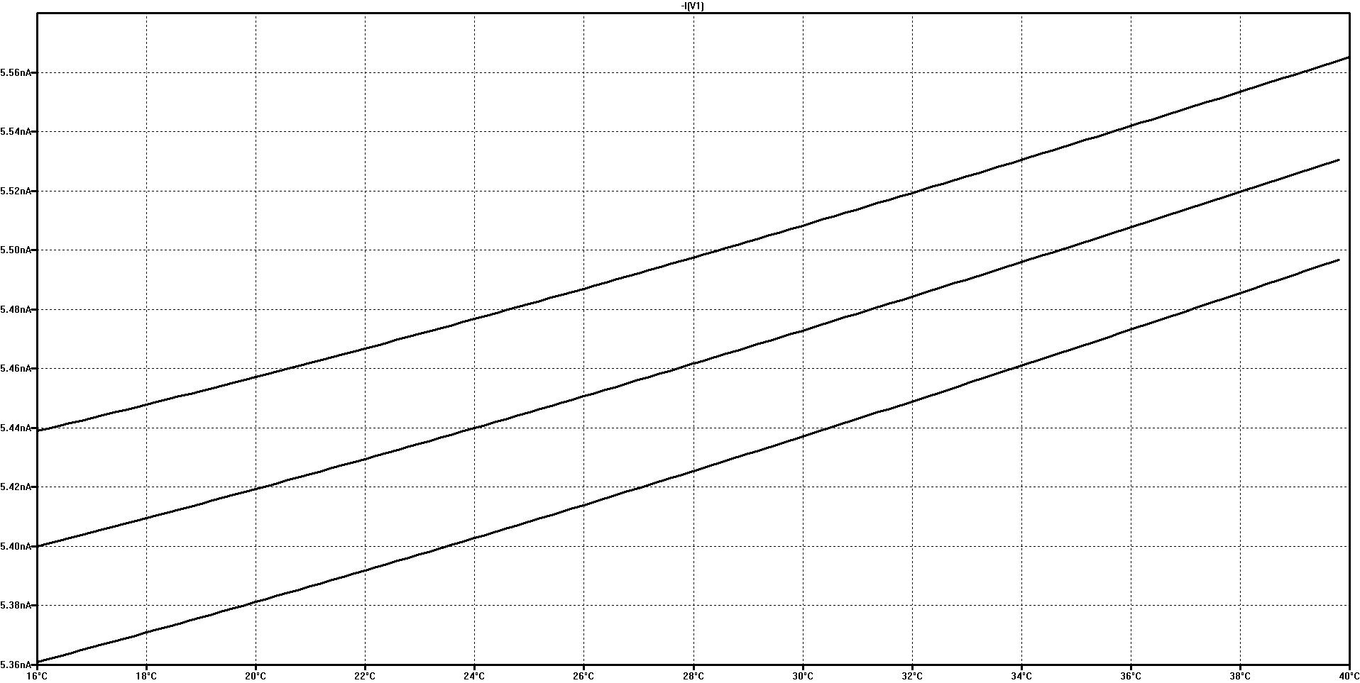 1 nanoamp current source with no resistors using self