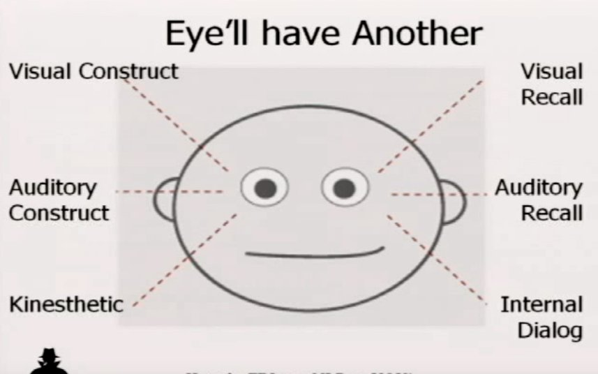 Eye'll have another