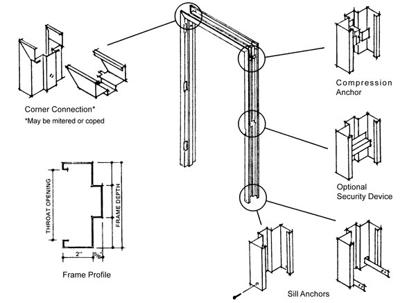 Fire Door Parts And Installation Notes A Marketplace Of