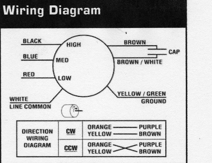 ac blower motor wiring diagram wiring diagrams rh 10 13 ced translation de